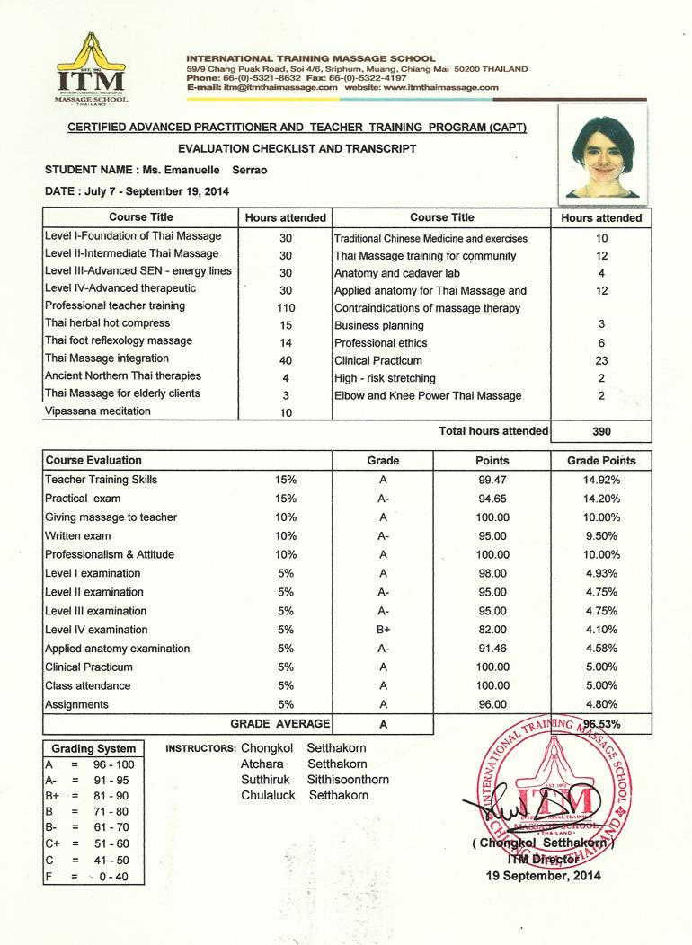 Evaluation CAPT